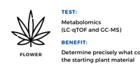 How to Develop Quality Cannabis Products with Advanced Analytical Testing