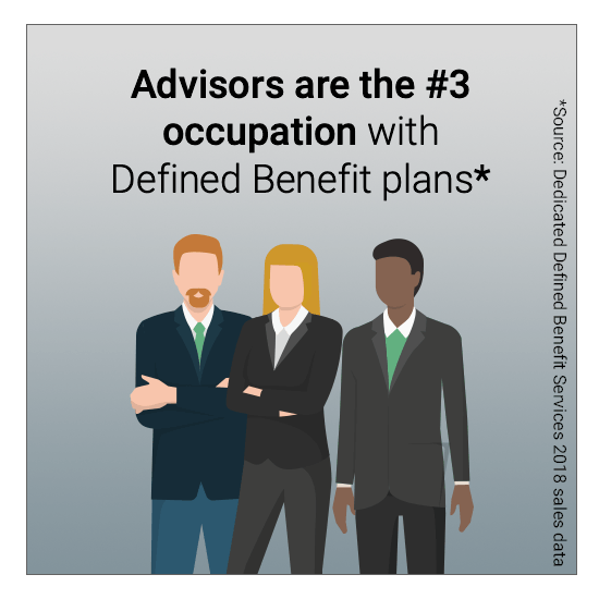 Advisors are the number 3 occupation with defined benefit plans